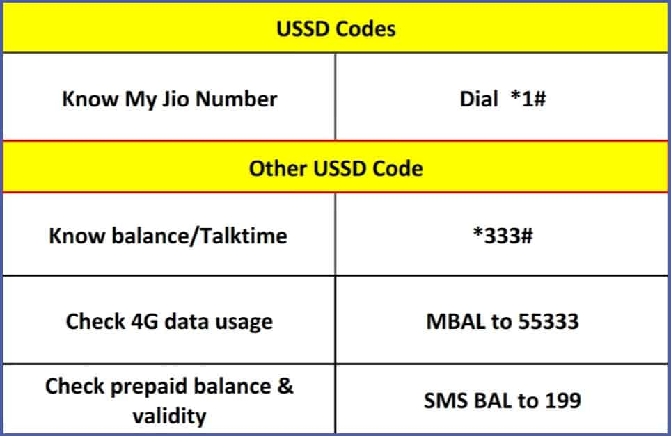 check jio number
