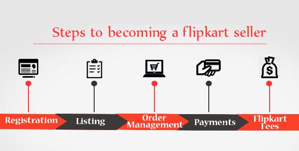 flipkart seller hub registration process
